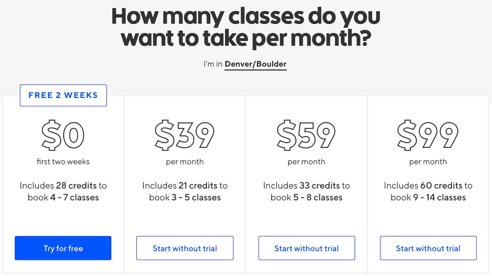 Preguntas frecuentes de ClassPass: niveles de costo de crédito